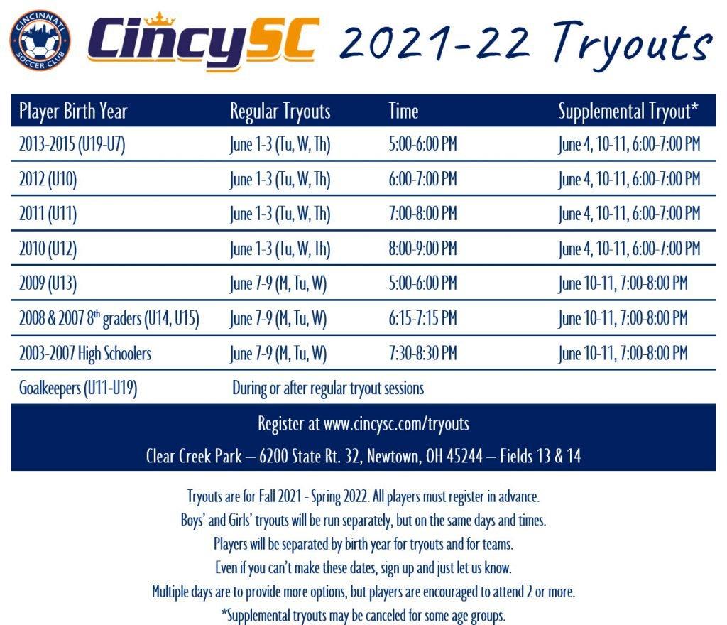 Cincy SC Soccer Tryouts Schedule 2021